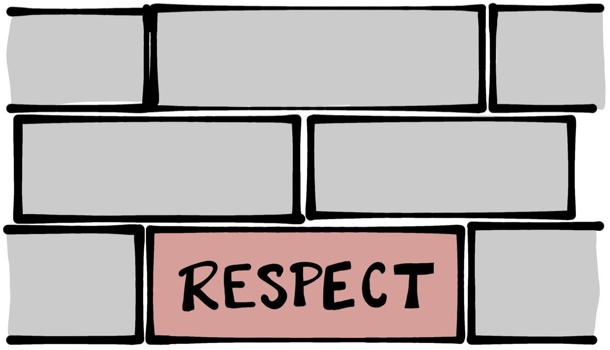 Respect: The Most Fundamental Principle